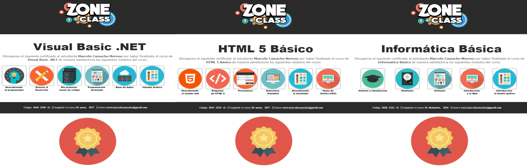 Certificados ZoneClass