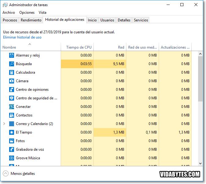Historial de aplicaciones Administrador de tareas Windows