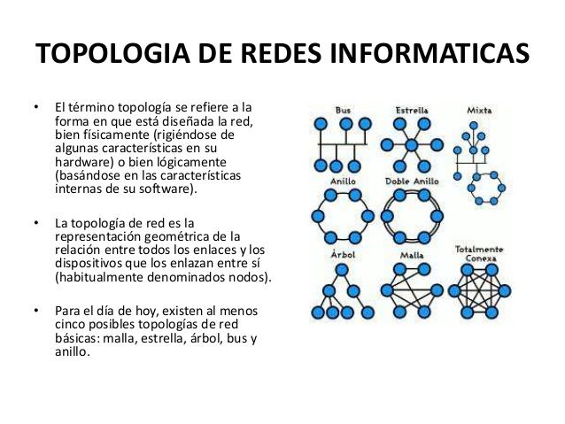 Topologías de redes informáticas