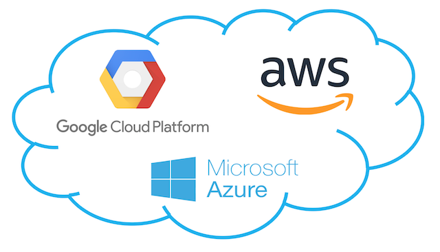 Microsoft Azure, AWS y Google Cloud